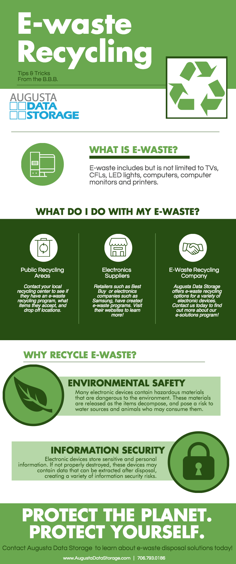 E-Waste Recycling Infographic